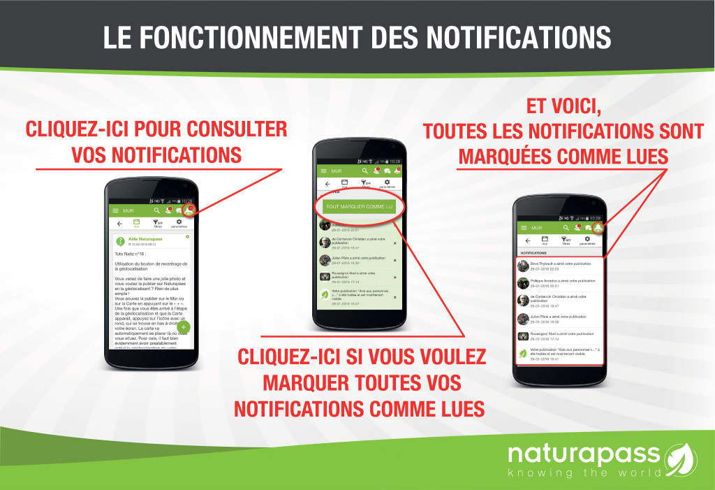 tuto 17 1024x701 Tuto Natiz n° 17 : Fonctionnement des notifications