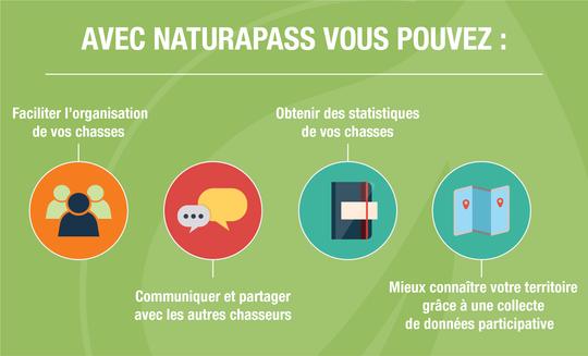 visuel campagne naturapass Naturapass lance la première opération de financement participatif dans la chasse